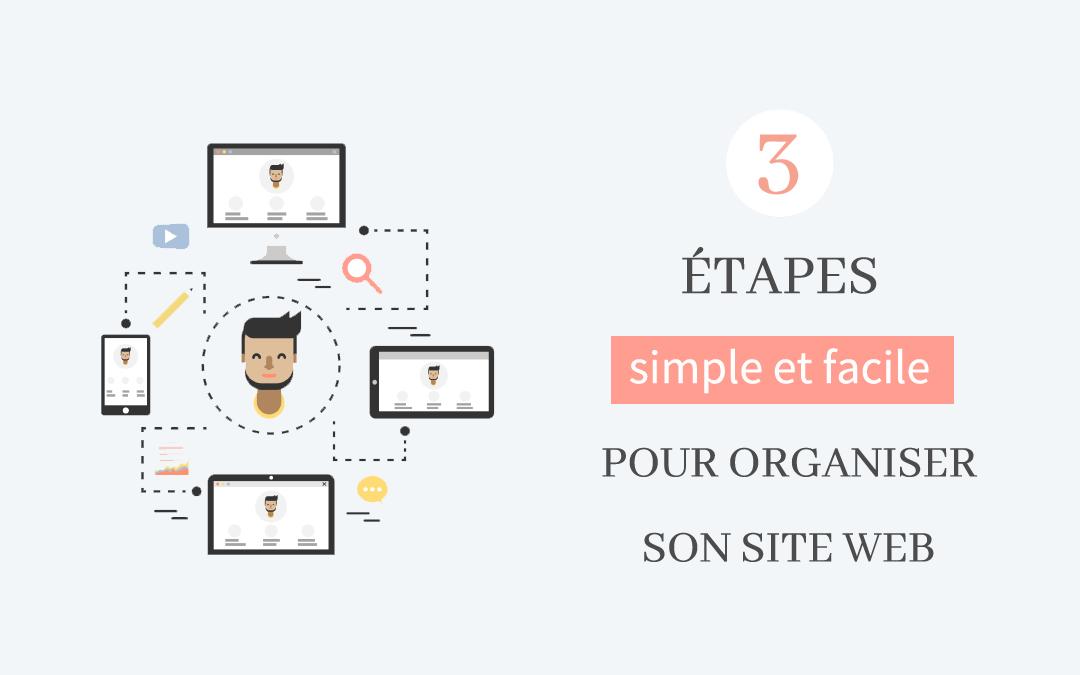 Bien organiser son site web en 3 étapes simples